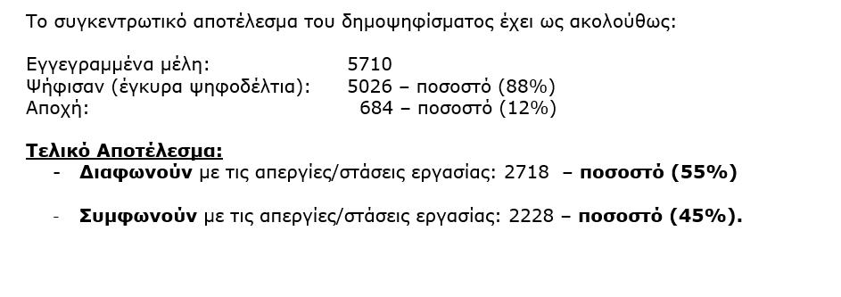 αποτελέσματα οελμεκ